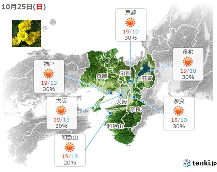 土曜日と日曜日の天気 風は次第にやんで菊日和に