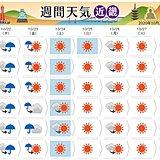 関西 週末にかけては 雨のあと北風やんで菊日和
