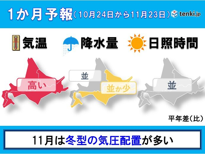 北海道の1か月 11月の気温は次第に平年並みに