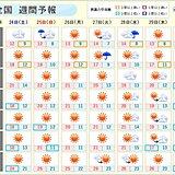 週間天気 北海道は土曜も暴風警戒 東京は8週間ぶりに土日「降水なし」か