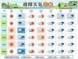 近畿 金曜日は晴れて真夏日の所も