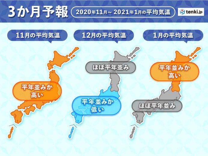 3か月予報 晩秋は気温高め 初冬は急に冬らしくなる