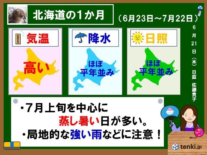 北海道の1か月 蒸し暑い日も!