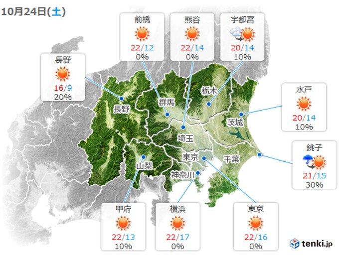 24日の関東 日差し戻るが 北部ではにわか雨も 午後は風がヒンヤリ