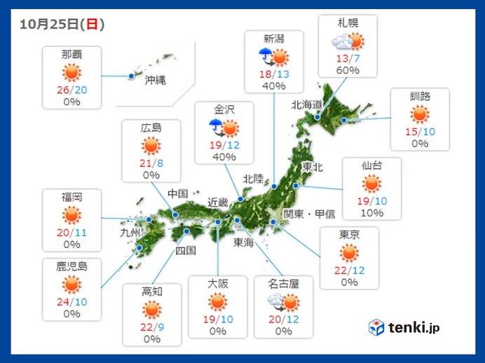 25日日曜の天気 北陸から北は強風 関東から西は朝と昼の気温差に注意