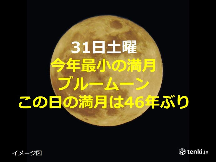 31日土曜 珍しい満月を ぜひ