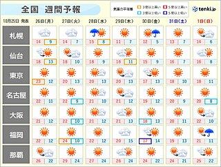 週間天気 広く晴天で「珍しい満月」も好条件 12年ぶり台風上陸なしか