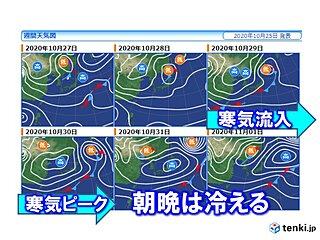 週間 金曜は11月並みの寒さ 土日は朝晩冷える 東京都心も10℃以下か