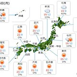 26日 関東以西は秋晴れも気温変化大 時間ごとの服装ポイントは?