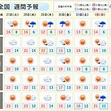 週間 日本海側は水曜日頃から再び雨 土曜日・日曜日はグッと冷え込む