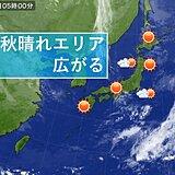 27日 秋晴れ 関東と東北は雲が広がりやすい