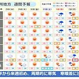 九州 来週にかけて大きな寒暖の変化に注意