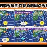 四国 この先の天気 ハロウィンは日中ポカポカでも朝晩は冷え込み強まる