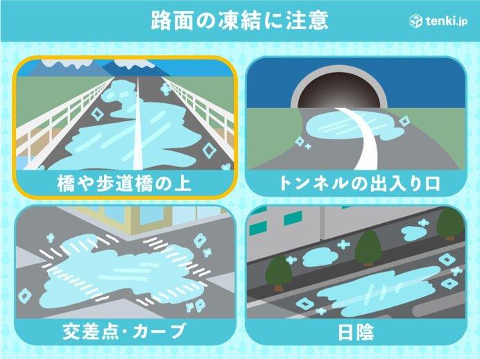 3日(火)文化の日~4日(水) 荒れた天気になる恐れ 青森では初雪の可能性も
