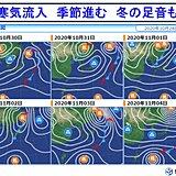 この先 季節加速 寒気流入 東京や名古屋で一桁の冷え込み 北海道で雪に