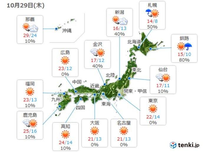 関東から西 快適な陽気