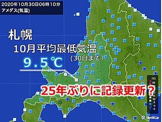 札幌で史上1位更新か 記録的冷え込みの弱さに