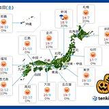 31日土曜の天気 全国的に青空 洗濯日和や紅葉狩り日和 ただ注意点も