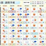 週間天気 「一段と強い寒気」が到来 関東から九州も昼間も秋コートが必須