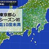 東京都心で今シーズン初の気温が10度を下回る