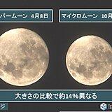 北海道 今年一番小さい満月 マイクロムーン