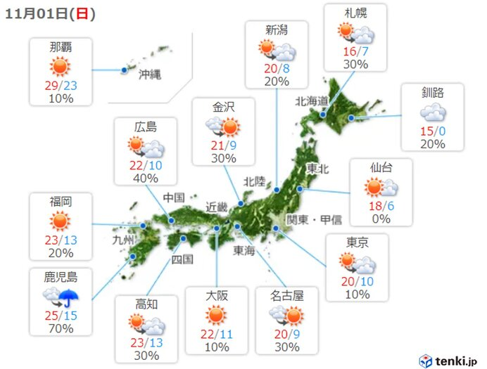 次第に雲が広がり 日本海側は所々で雨