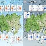 1日の関東 穏やかな晴れはひとまず今日まで 明日は天気が下り坂