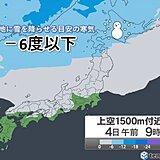 3日夕方~4日 寒気南下で初冬の寒さ 北は雪で景色が一変