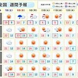 週間天気 さらに強い寒気南下 8日~10日は北日本で荒れた天気に