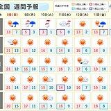 来週前半「寒気」南下 北日本は雪 東・西日本も一気に空気冷たく
