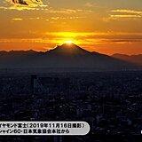 「ダイヤモンド富士」 東京都心など来週から見頃に 見られる可能性は?