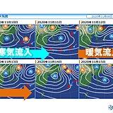 寒気流入へ 北海道では降雪が続く 週後半は一転!全国的に気温は高めに