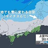 あす9日 冬将軍の初陣 東北は平地で雪 関東以西も体感はグッと寒く