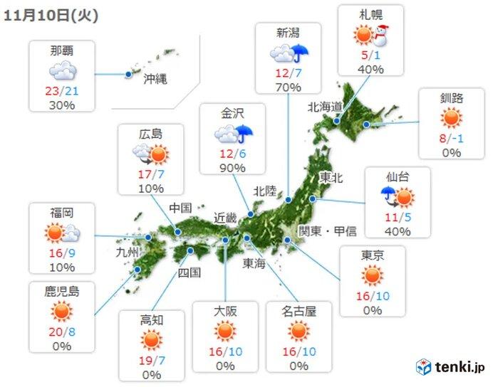 10日(火) 各地の天気
