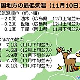 中国地方 今朝は瀬戸内側を中心に寒い朝