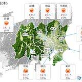 関東 あすの朝は今朝より冷える 日中もヒンヤリ その先は寒さ和らぐ