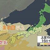 暖かい空気の流入 金曜日頃がピーク 11月後半に東京など連日20度超え