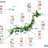16日も関東以西は快適 一方 東北・北海道は次第に冷たい北風強まる