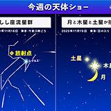 今週は天体ショーが2つも 「しし座流星群」「月と木星と土星が接近」