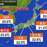 各地ポカポカ陽気 広く20℃を超えて10月並みの気温 鹿児島は夏日