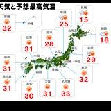 月曜 西・東日本で厳暑 猛暑日なるか