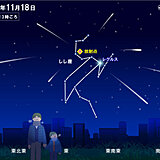 今晩 しし座流星群の活動が極大に 見ごろは深夜~18日明け方