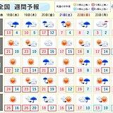 週間 金曜日は広く雨 南風強まり気温は上昇 その先は 北から冷たい空気