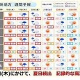 九州 季節大きく戻る 19日にかけて記録的な暖かさも