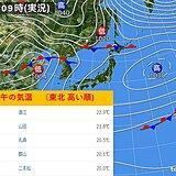 東北 19日も最高気温は10月並み 夜から雨風強まる