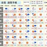 東京など夏日予想 「季節外れの暖かさ」いつまで続く?