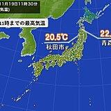 青森、秋田で20度超え 季節外れの暖かさ