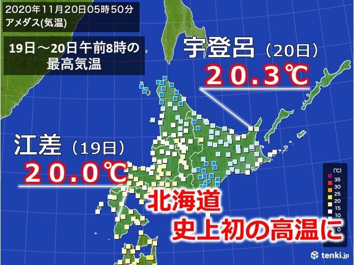 北海道 2日連続で史上初の高温 3連休は気温急降下