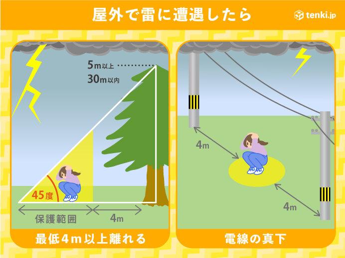 2020年12月【日本海側を中心に大雪や落雷、突風、ひょうに注意】