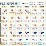 中国地方 今週末から12月並みの寒さ 暖房器具や冬服の準備を